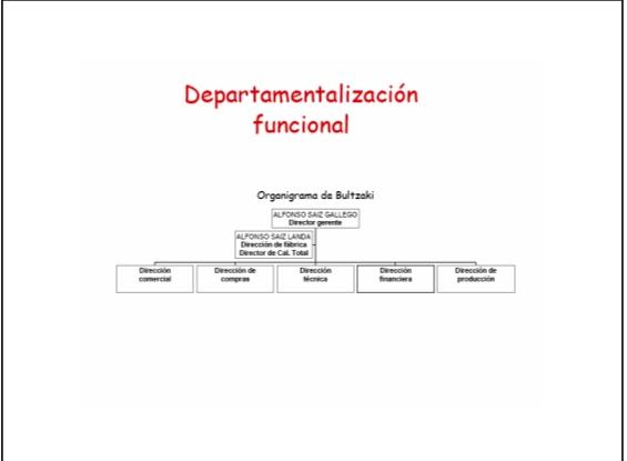 Modelo funcional