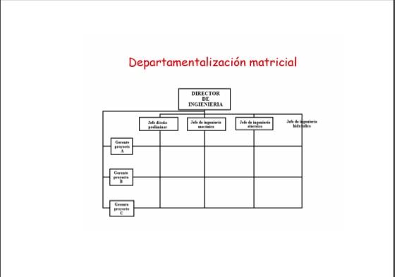 departamentos matriciales